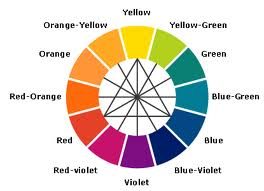 Choosing Complimentary Colors With An Accent Color Would Look Fantastic As Well Are Opposite Each Other On The Wheel Like Blue